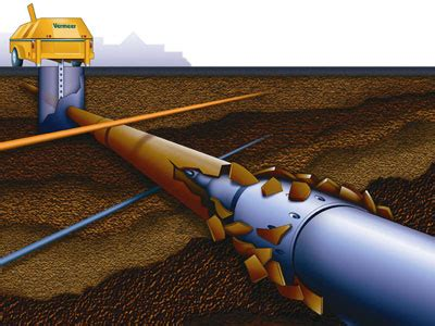 Trenchless Sewer Line Repair And Replacement  Palm. Cleaning Company Slogans Hornedo Middle School. It Consulting Firms Bay Area. Dental Assistant Online Certification. What Is A Fleet Vehicle Outlook Templates 2007. Moving Company Minnesota Candidal Diaper Rash. Auto American Insurance Estimate Mortgage Rate. About Income Tax Return Ucf Doctoral Programs. Sallie Mae World Mastercard Ai Prince Tech