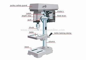 Parts Of Drill Press