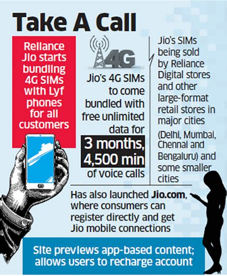 reliance jio begins sale of 4g enabled lyf phones offers free unlimited data for 3 months