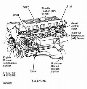 1998 Jeep Grand Cherokee Front Axle Diagram