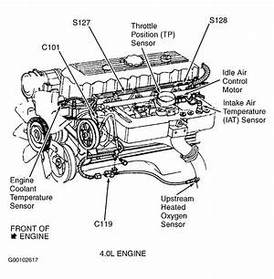 1992 Jeep Cherokee Engine Diagram 24766 Getacd Es