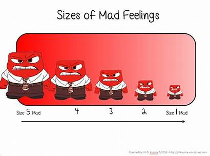 Inside Feelings Characters Disney Clipart Anger Regulation