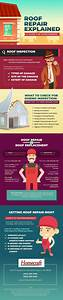 Infographic  The Roof Repair Work Explained A Guide For