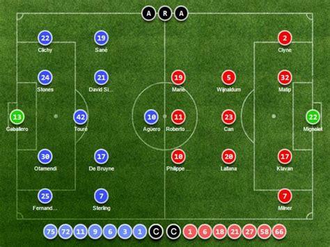 Футбол. Барселона 2:0 Манчестер Юнайтед - результат и счёт матча онлайн - 27.05.2009