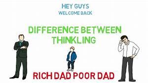 Rich Dad Poor Dad In  Hindi  By Robert Kiyosaki