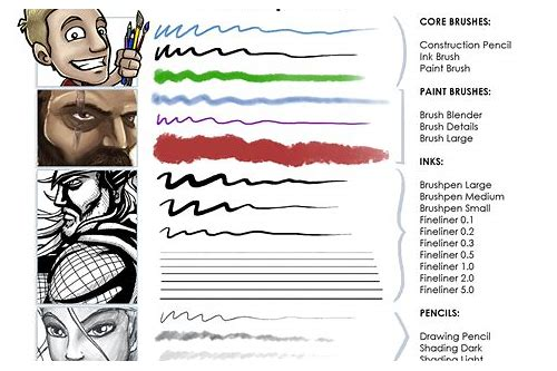 Photoshop inking brush tool presets download :: riykrissuppcas