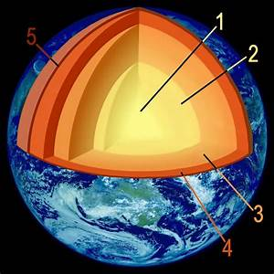 What Are The Layers Of The Earth    Example
