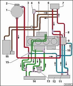 Volkswagen Golf Service  U0026 Repair Manual