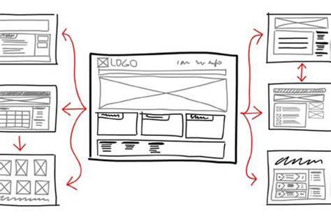 サイト マップ 作り方