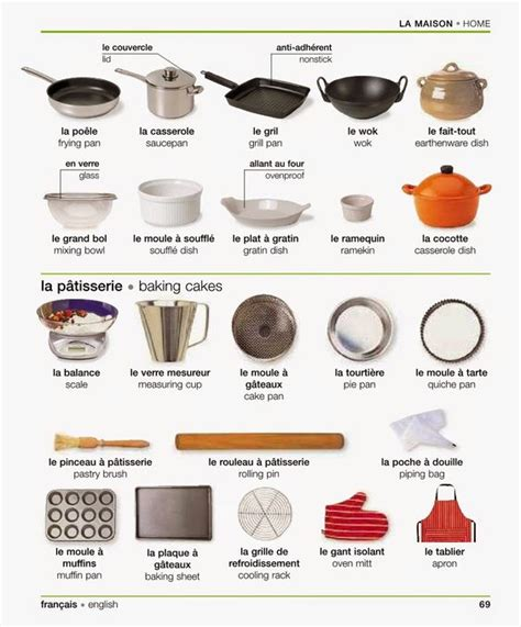 vocabulaire dans la cuisine learning kitchenware home and