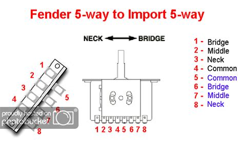5 Way Fender Switch Wiring Diagram by Wiring Diagram For Telecaster 3 Way Switch