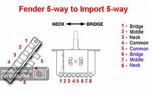 Fender 5 Way Super Switch Humbucker Pickup Wiring Diagram