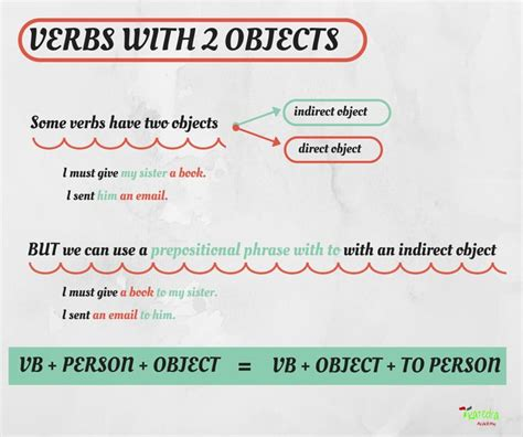 worksheets verbs with two objects 148 best images about grammar on