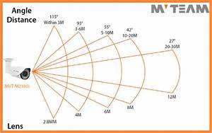 Wiring Diagram For Cctv Lens