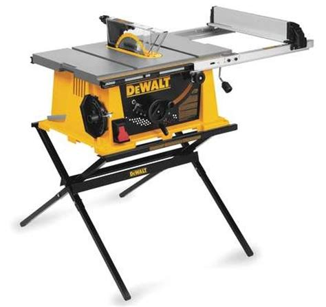 Top 5 Portable Tables Saws Construction Tools