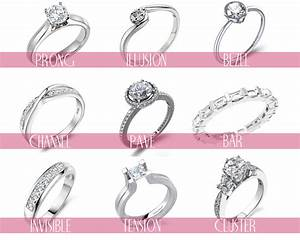 types of engagement ring settings and styles With types of wedding rings styles