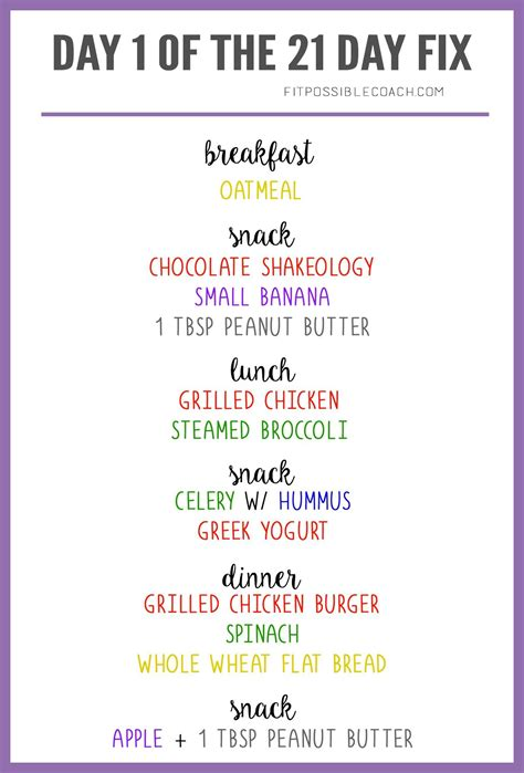 clean eating meal plans  beginners  day fix diet