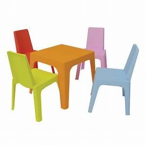 Table Enfant Exterieur : table petite enfance eco int rieur ext rieur ~ Melissatoandfro.com Idées de Décoration