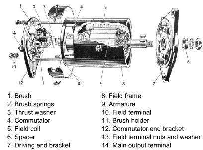 Alternator Internal Circuit Diagram