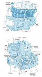Understand Engine Anatomy Tip  262 From The Pages Of The
