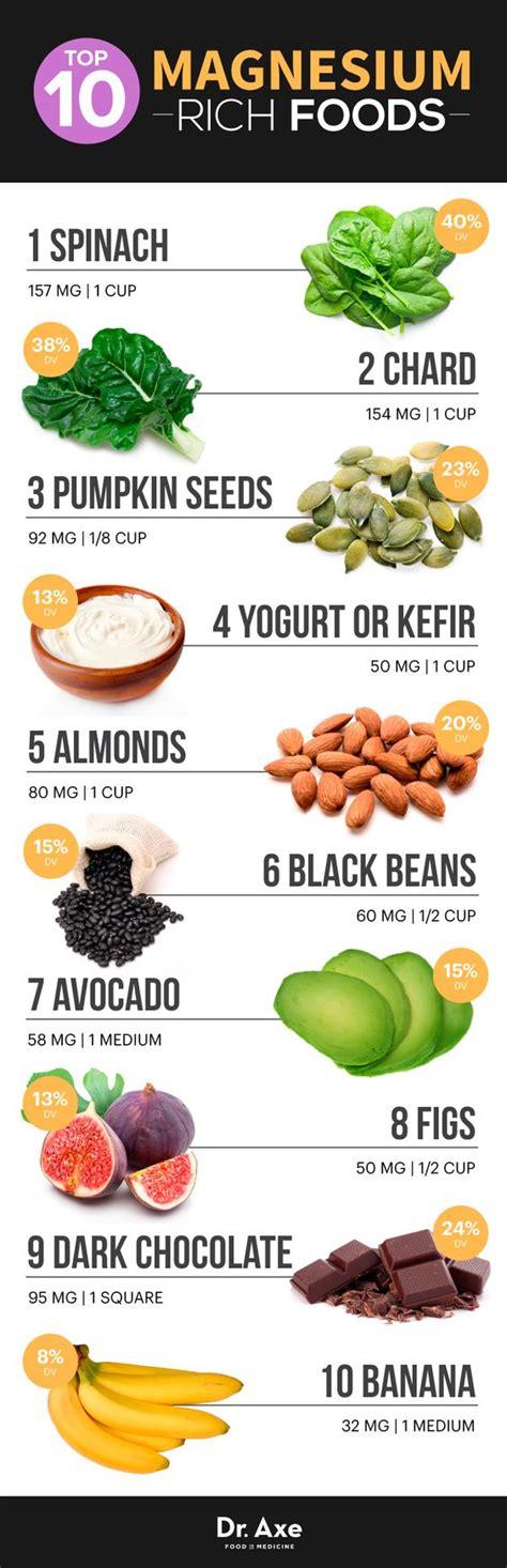 foods  rich  magnesium   benefits