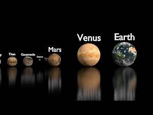 Solar System Body Scale   Daikhlo