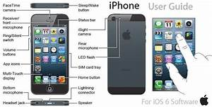 Iphone 5 Manual User Guide Has Specially To Guide You The
