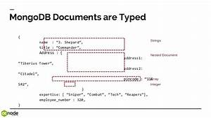 introduction to mongodb With mongodb for documents