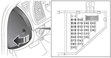 2003-2012 Saab 9-3 Mk2 Fuse Box Diagram » Fuse Diagram
