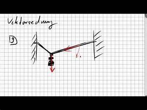Differentialgleichung Online Berechnen : vektorprodukt doovi ~ Themetempest.com Abrechnung