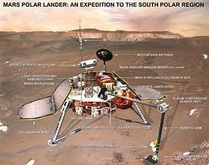 17 Best images about NASA Mars Polar Lander on Pinterest ...