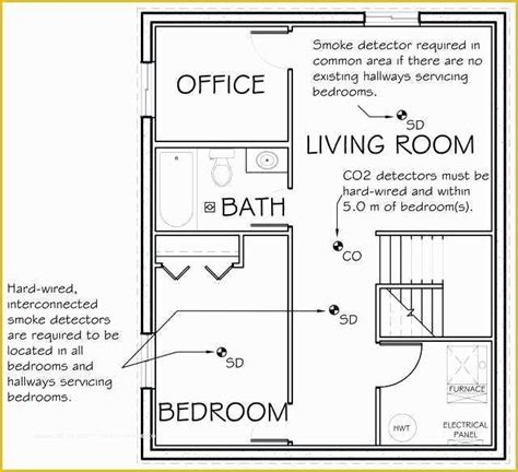 office renovation project plan template