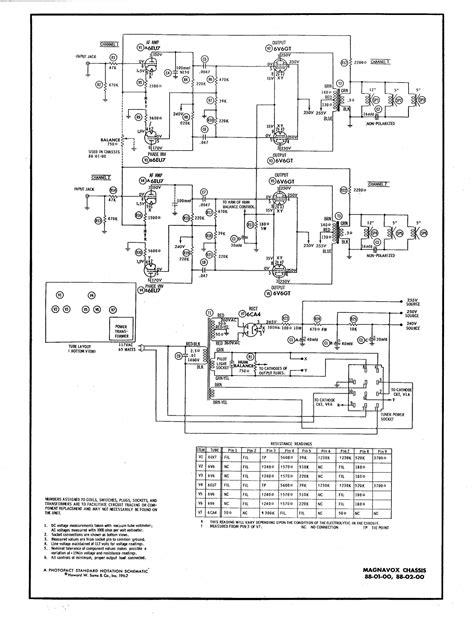 Magnavox Wiring Diagram Library
