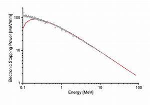 Energieverlust Berechnen : bethe formel ~ Themetempest.com Abrechnung