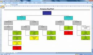 organization chart template word popular samples templates With org chart templates for word