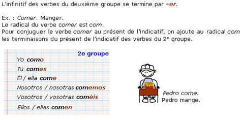 Indicatif, conditionnel, subjonctif, infinitif, participe, impératif. Cours de Espagnol Primaire Cycle 3 - Le présent de l ...