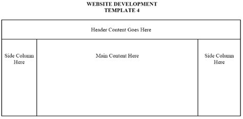 Planning Your First Web Site