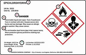 Chemical labeling nicelabel for Ghs label template word