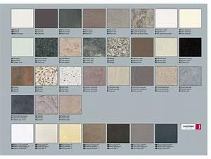 Haecker kuchen arbeitsplatten beliebte rezepte fur for Häcker arbeitsplatten