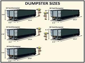 Dumpster Man of Orange County - Orlando FL 32824 321-231