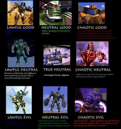Alignment Meme Generator - transformers alignment chart meme alignment best of the funny meme