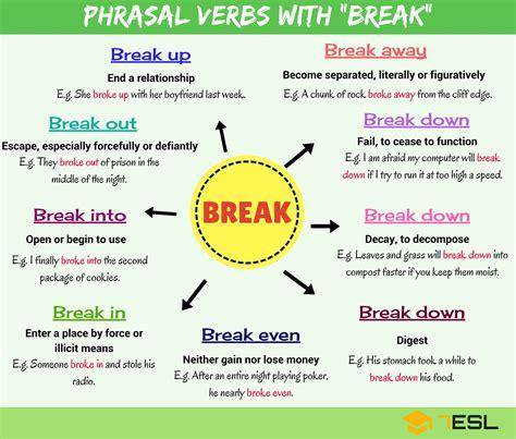 28 Common Phrasal Verbs With Break In English  7 E S L
