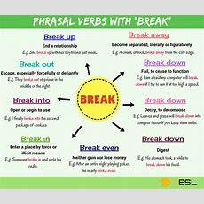 2000+ Common Phrasal Verbs List From Az  7 E S L