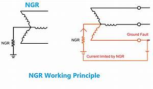 7 Purpose Of Ngr Neutral Grounding Resistor Transformer