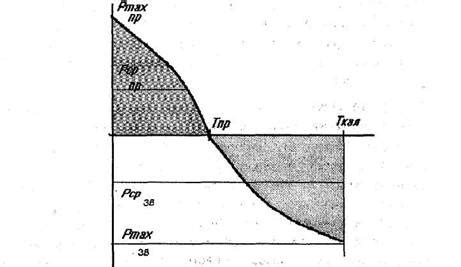 Инструкция . методика расчета технологических потерь электроэнергии при ее передаче по электрическим сетям