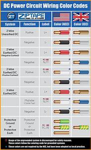 25 Circuit Breaker Panel Label Template In 2020