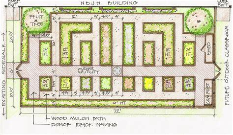 plan a garden garden layout plans small vegetable garden layout the gardening plan a vegetable garden home