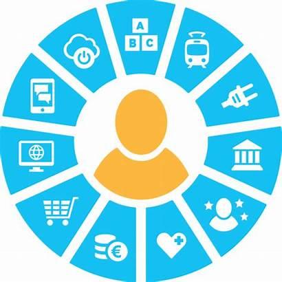 Mydata Global Human Governance Centric Asymmetry Loaded