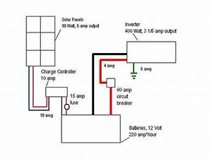 Info Solar Pv Panels Installation Diagram