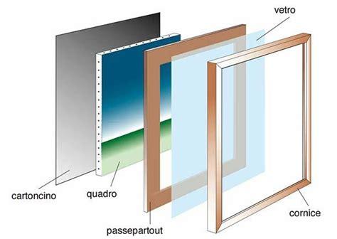costruire cornici per quadri come costruire una cornice per quadri 28 images